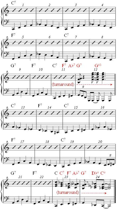 Piano 12 piano chords : 12 Bar Blues