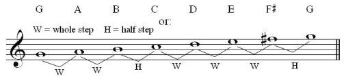 G scale whole-half steps
