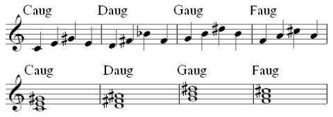 aug chords