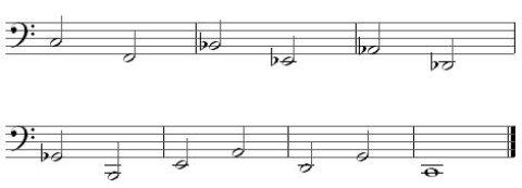 circle bass line