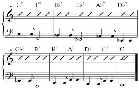 circle chord slashes