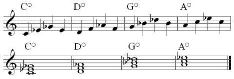 dim chords