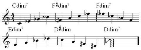 dim7 broken chords