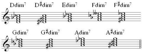 dim7 chords