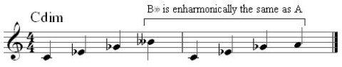 enharmonic 1