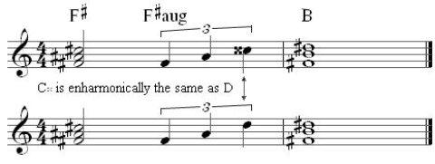 enharmonic 2