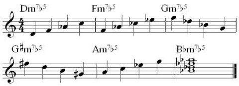 half dim7 chords broken