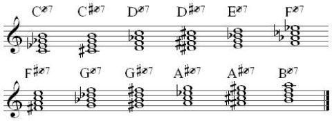 half dim7 chords