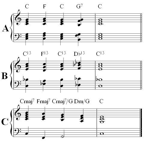 Piano piano chords exercises : Chords and Harmony, a Players Guide