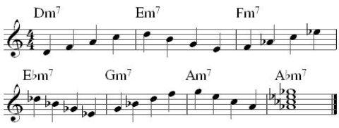 m7 chords broken