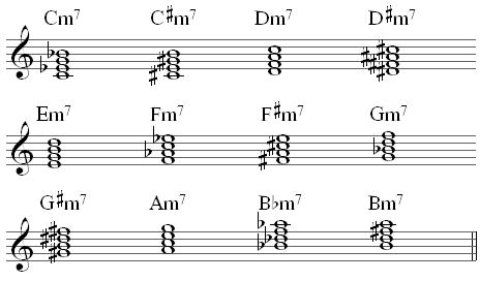 m7 chords