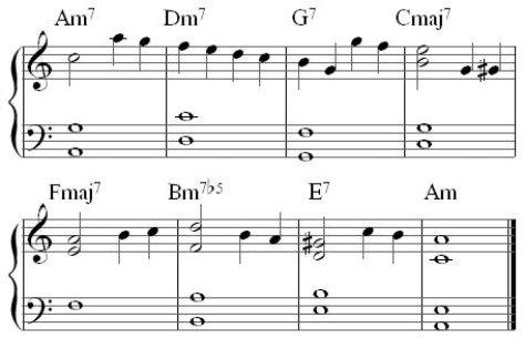 minor chords and melody