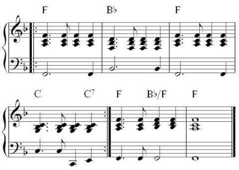 primary chord pattern in F