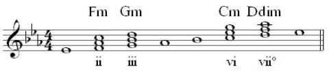 secondary chords Eb