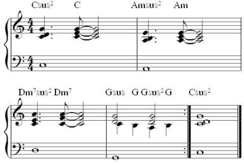sus chords