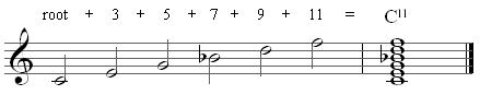 4 extended chords