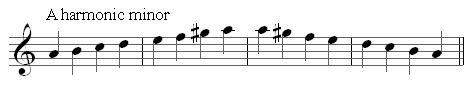 A harmonic minor