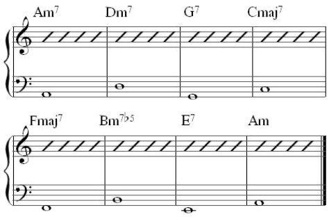 minor chord symbols