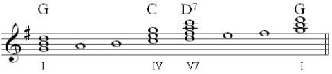 primary chords in G