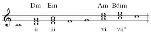 secondary chords in C