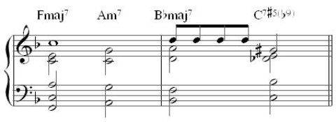 piano chord voicing